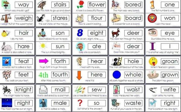 What are homophones? A step by step guide to teach kids - The Mum ...