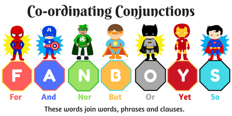 coordinating conjunctions made simple with fanboys  the Science Clip Art Science Clip Art