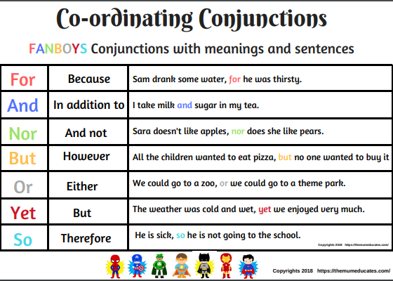 Coordinating Conjunctions Made Simple with FANBOYS! - The Mum Educates