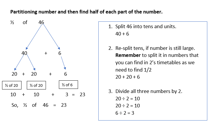 A Simple Way To Find Half Of The Large Number In Year 2 - The Mum Educates