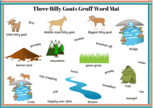 graphic regarding Three Billy Goats Gruff Story Printable titled The 3 Billy Goats Gruff literacy functions + FREEBIES