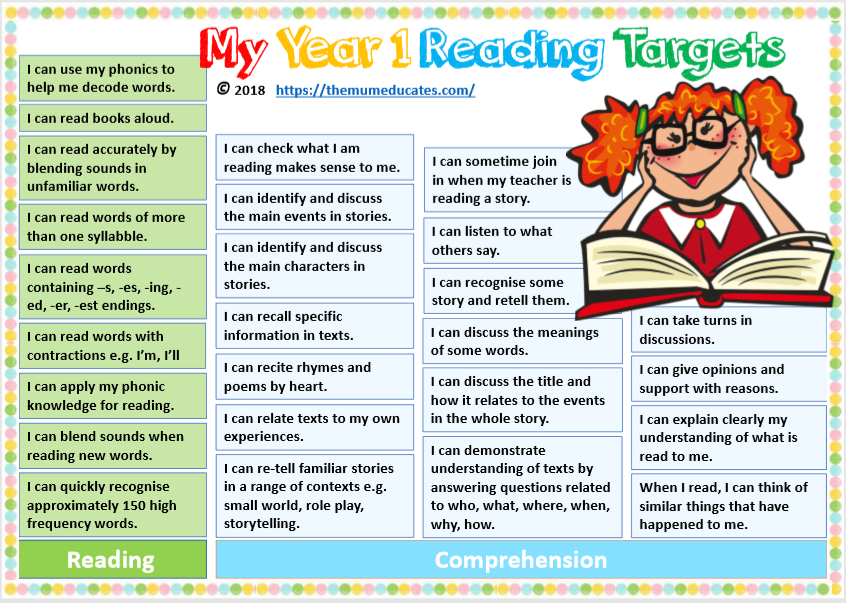 Year 1 Reading Targets