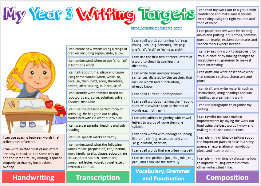 Year 3 Free Writing Targets