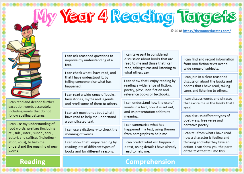 Year 4 Targets Reading
