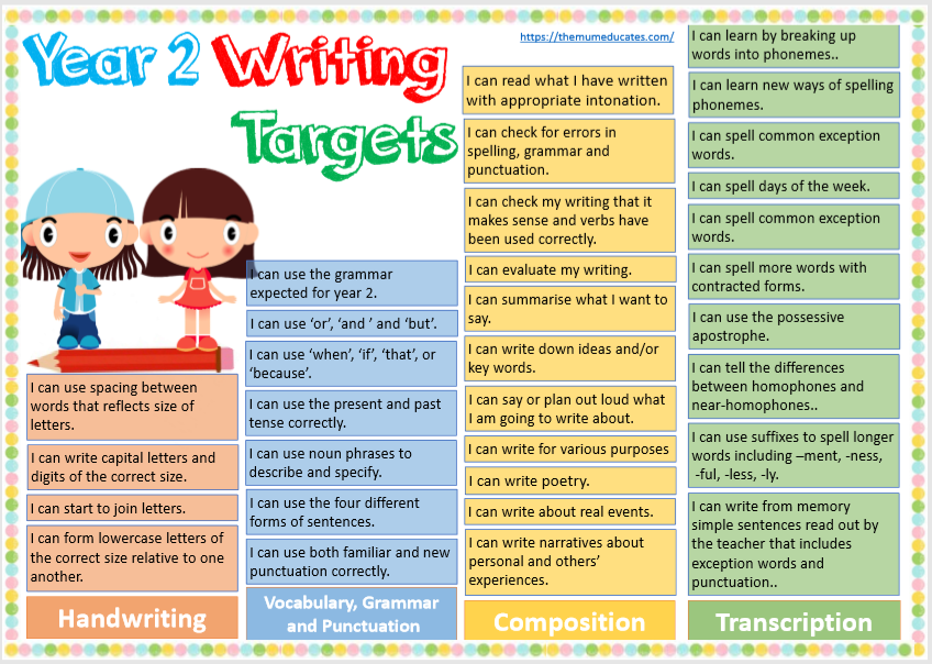 Year 2 Writing Targets