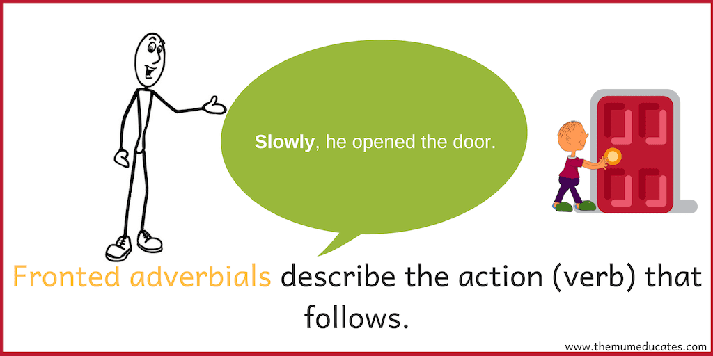 What is a fronted adverbial? - FREE Mat and Worksheets